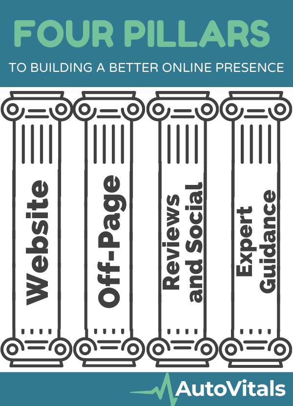 Four Pillars to Building a Better Online Presence for your Auto Repair Shop